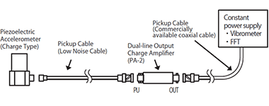 Dual-line output charge amplifier